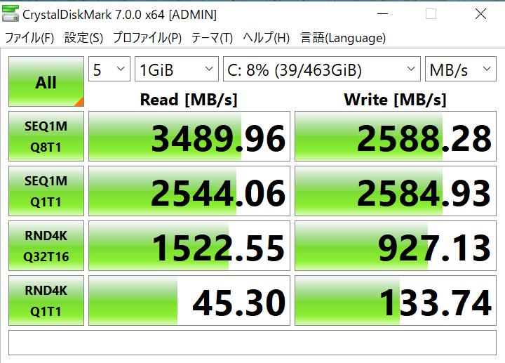 SanDisk SSD M.2 NVMe 3D Extreme PROシリーズ 500GBの速度確認